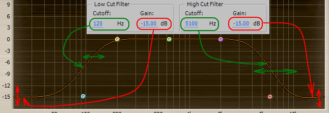 Adobe Audition Multitap Delay eq.png