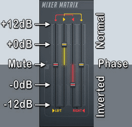 Fruity Stereo Shaper Mixer Matrix.png