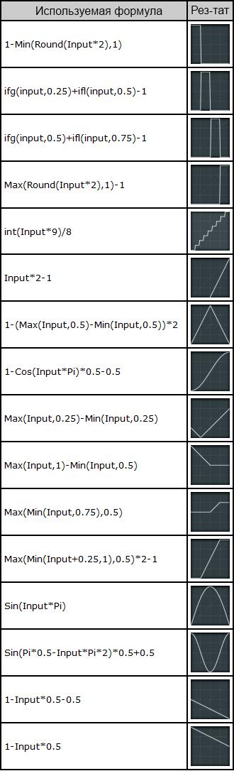 Fl Studio Привязка USB/MIDI контроллеров — wikisound