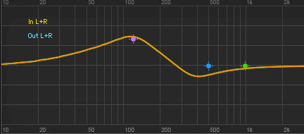 Waves H-EQ Asymmetrical Filter 1.png
