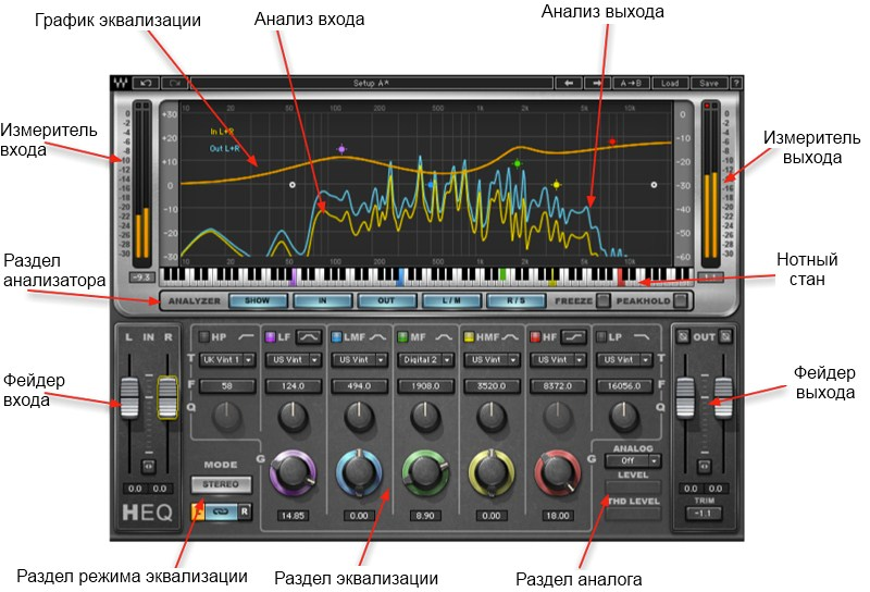 Waves H-EQ parametrs.jpg