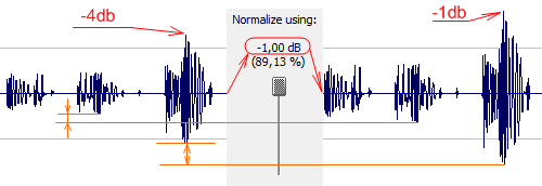 Sound Forge normalize 2.png