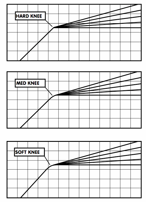 Waves API 2500 Compression knee.png