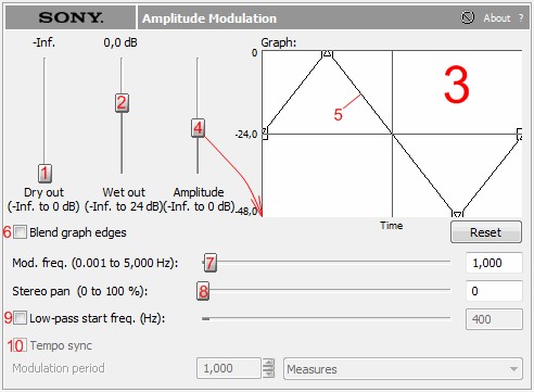 Sound Forge Amplitude Modulation.png