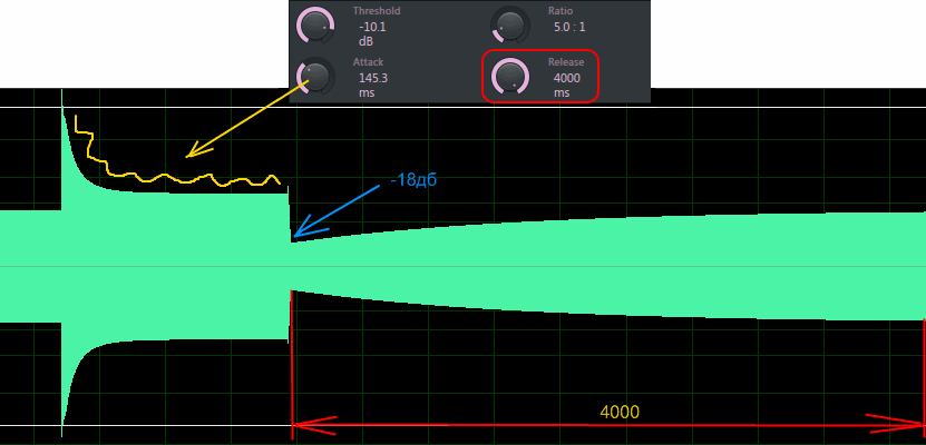 Fruity compressor wave release.png